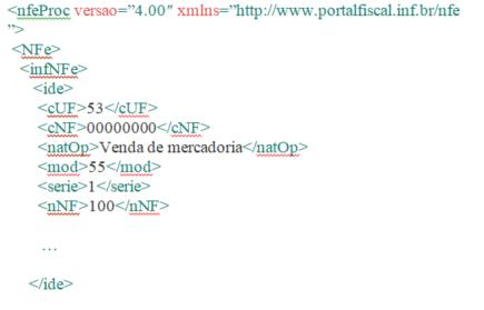 Representação xml Informações Gerais da NFe
