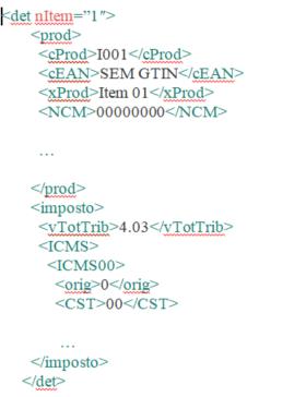 Representação xml Dados dos produtos e impostos