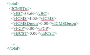 Representação xml Valores Totais da Nota
