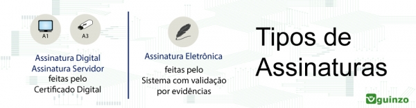 tipos-assinaturas-guinzo